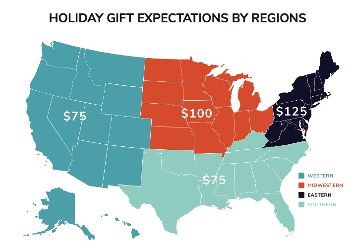 what to spend on holiday gifts by region