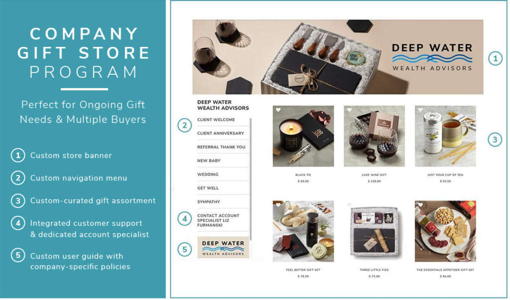 How client gifts work in a Knack Company Store - Example